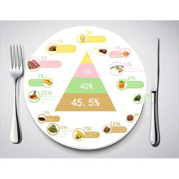 饮食结构不合理 营养健康教育成关键